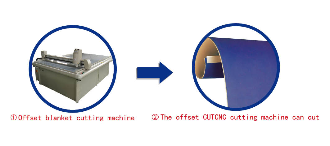 offset print blanket sample maker cutting machine