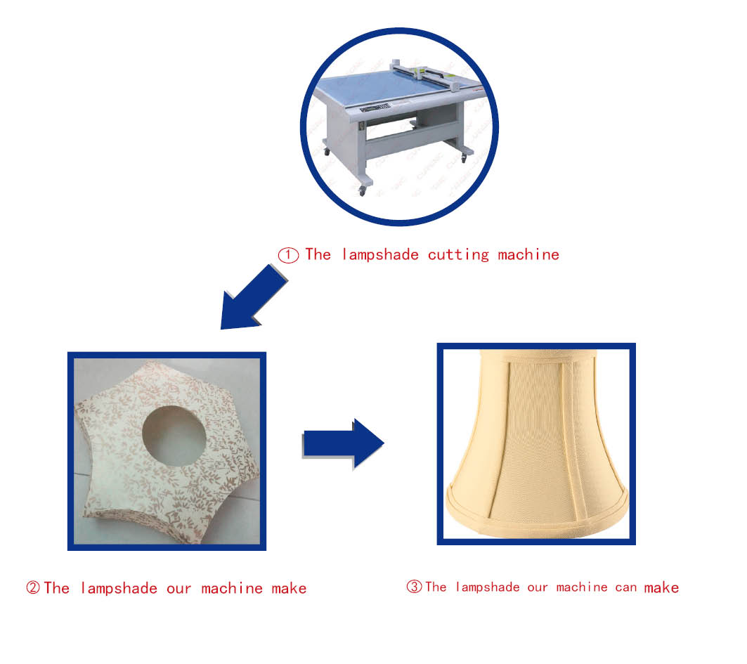 lamp cover sample cutting making machine