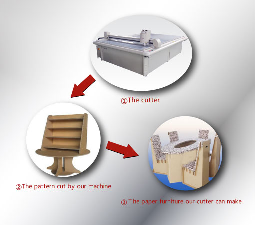 cardboard cutter,cardboard furniture cutter machine,cardboard material flatbed cutter