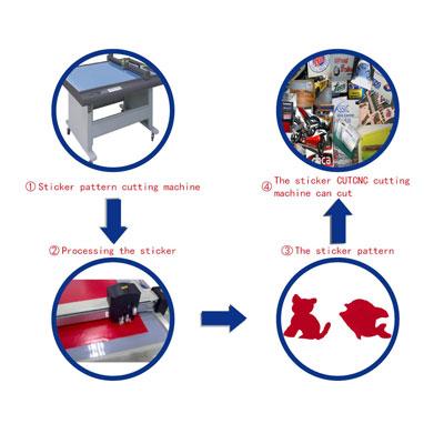 graphic cutting machine